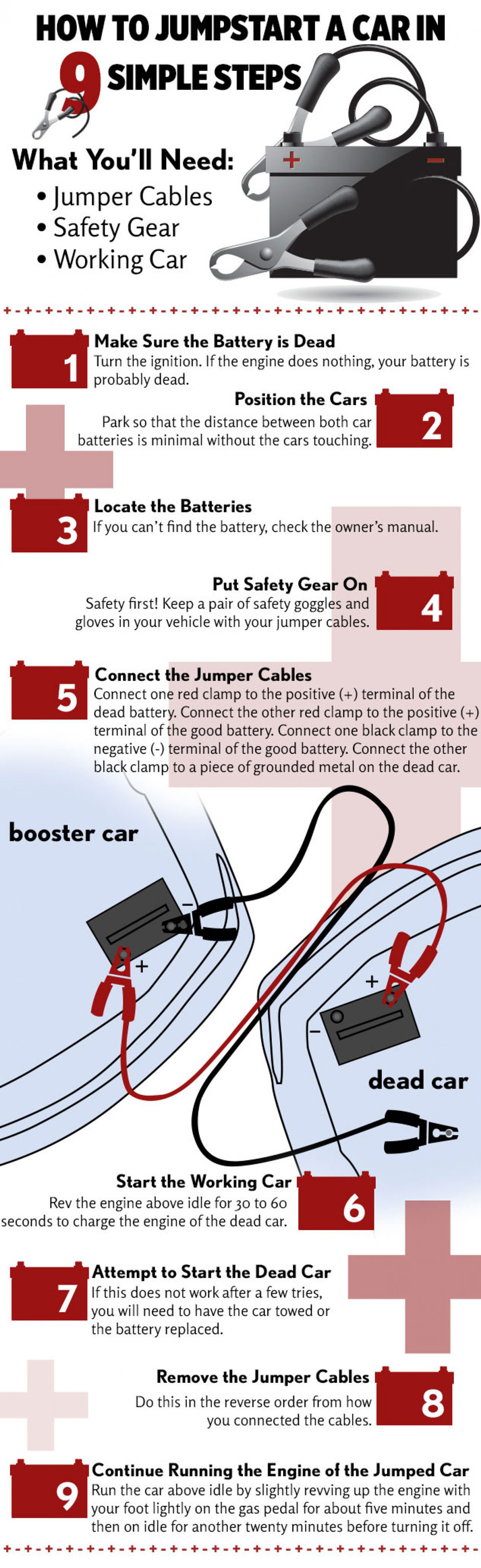 How-to-jumpstart-a-car